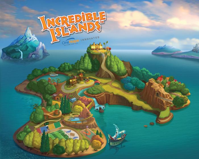 Incredible-Islands