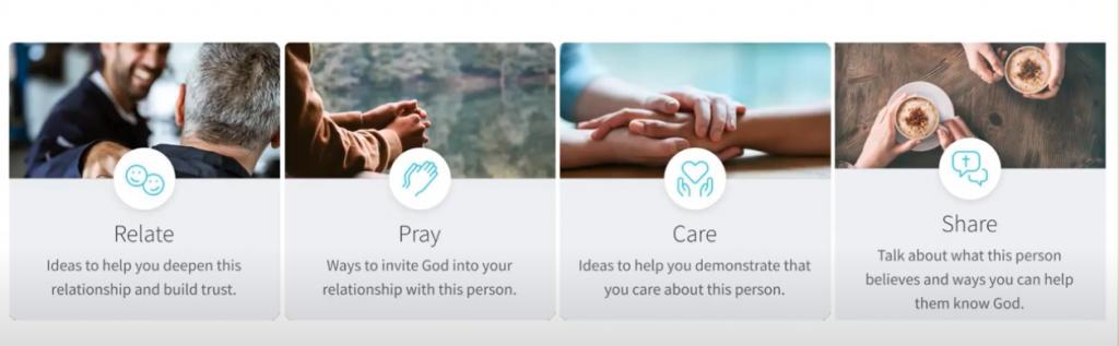 Pray Care Share Relate